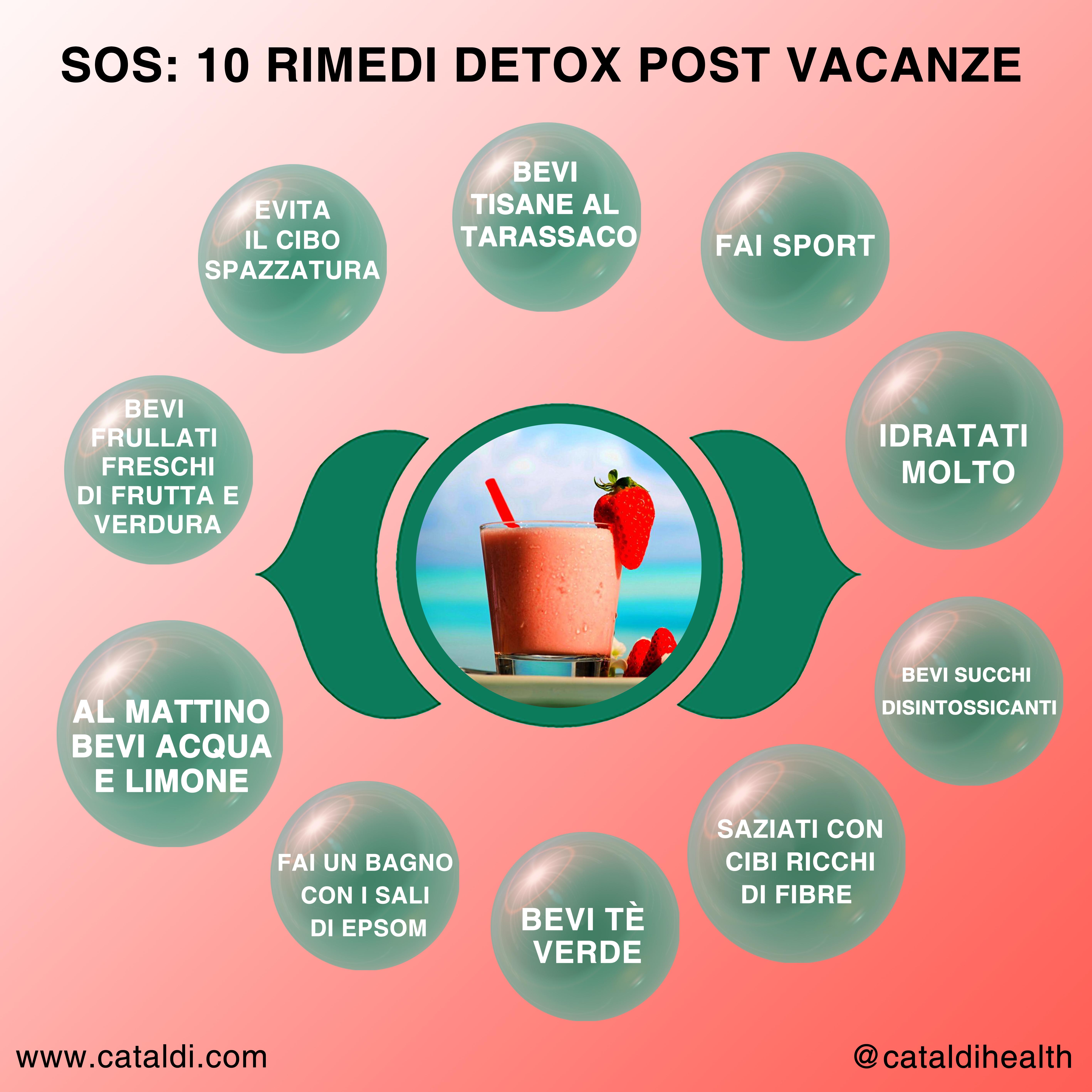 Rimedi detox schema con tutti i rimedi post vacanza